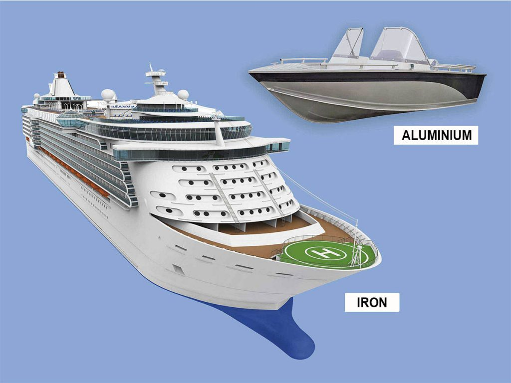 Search Product yachting iron alluminium
